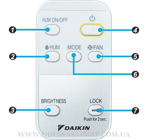 Daikin MCK55W пульт дистанционного управления