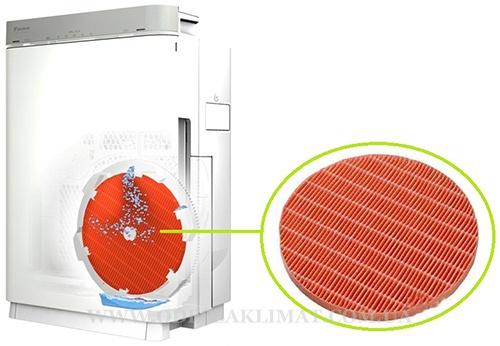 Фильтр KNME998 для очистителя воздуха Daikin MCK75J