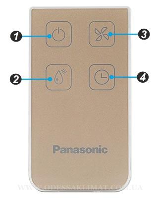 Panasonic F-VK655R-N панель индикации