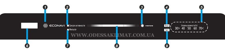 Panasonic F-VXK70R-K панель индикации