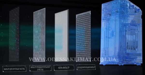 Panasonic схема фильров
