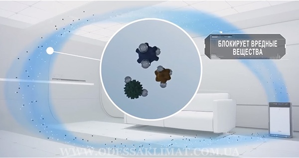 Panasonic nanoe ионизация