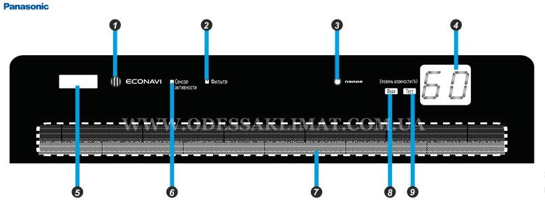 Panasonic F-VXK90R-K панель индикации