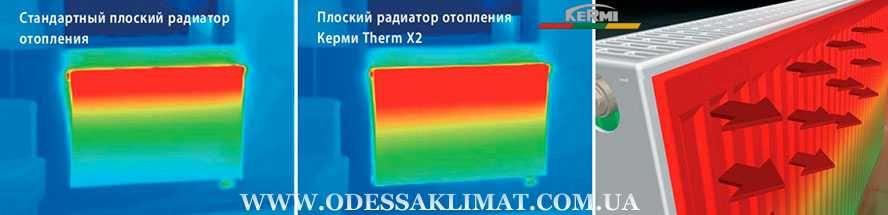 Купить радиатор Kermi в Одессе
