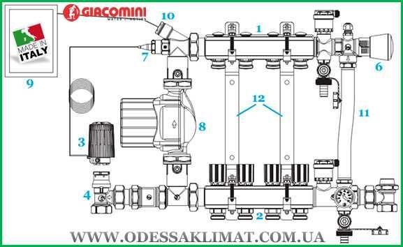 Giacomini R557FY012 коллектор на двенадцать контуров купить в Одессе